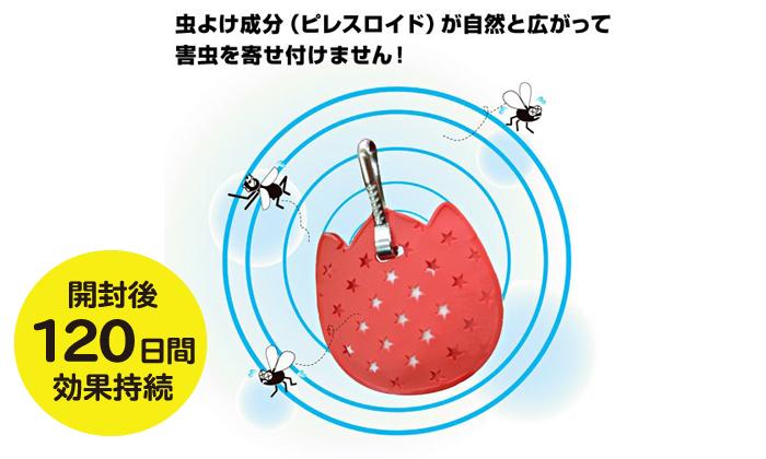 害虫を寄せ付けないイメージ写真