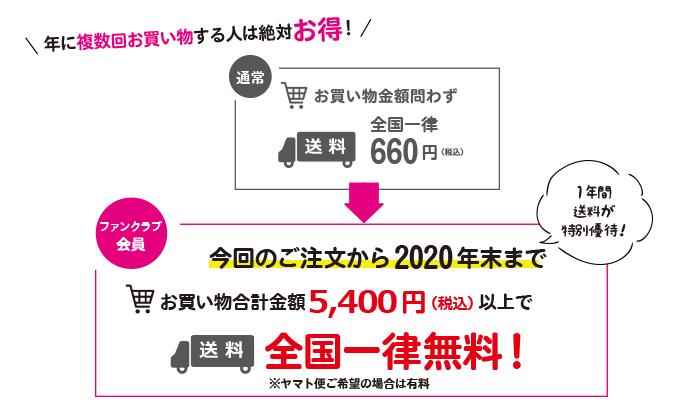 通常はお買い物金額問わず送料税込660円だが、ファンクラブ会員はお買い物金額税込5400円以上で送料無料