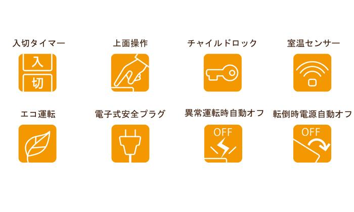 搭載機能の説明アイコン